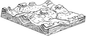 Блок-діаграма — Вікіпедія