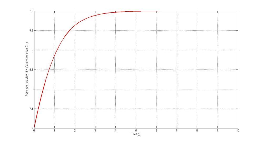 medium resolution of hw 7 prb3 1 jpg
