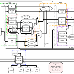 How To Design Architecture Diagram Simple Doorbell Circuit Computer Lab/ws2008/aua - Wikiversity
