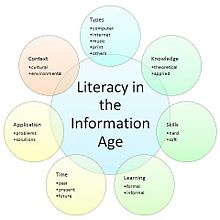Literacy in the information age  Wikiversity