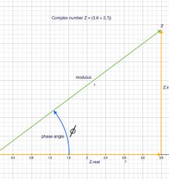 decimal tape diagram [ 1200 x 933 Pixel ]