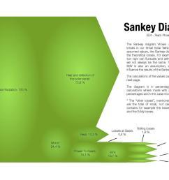 Sankey Diagram Pdf - data visualization with r