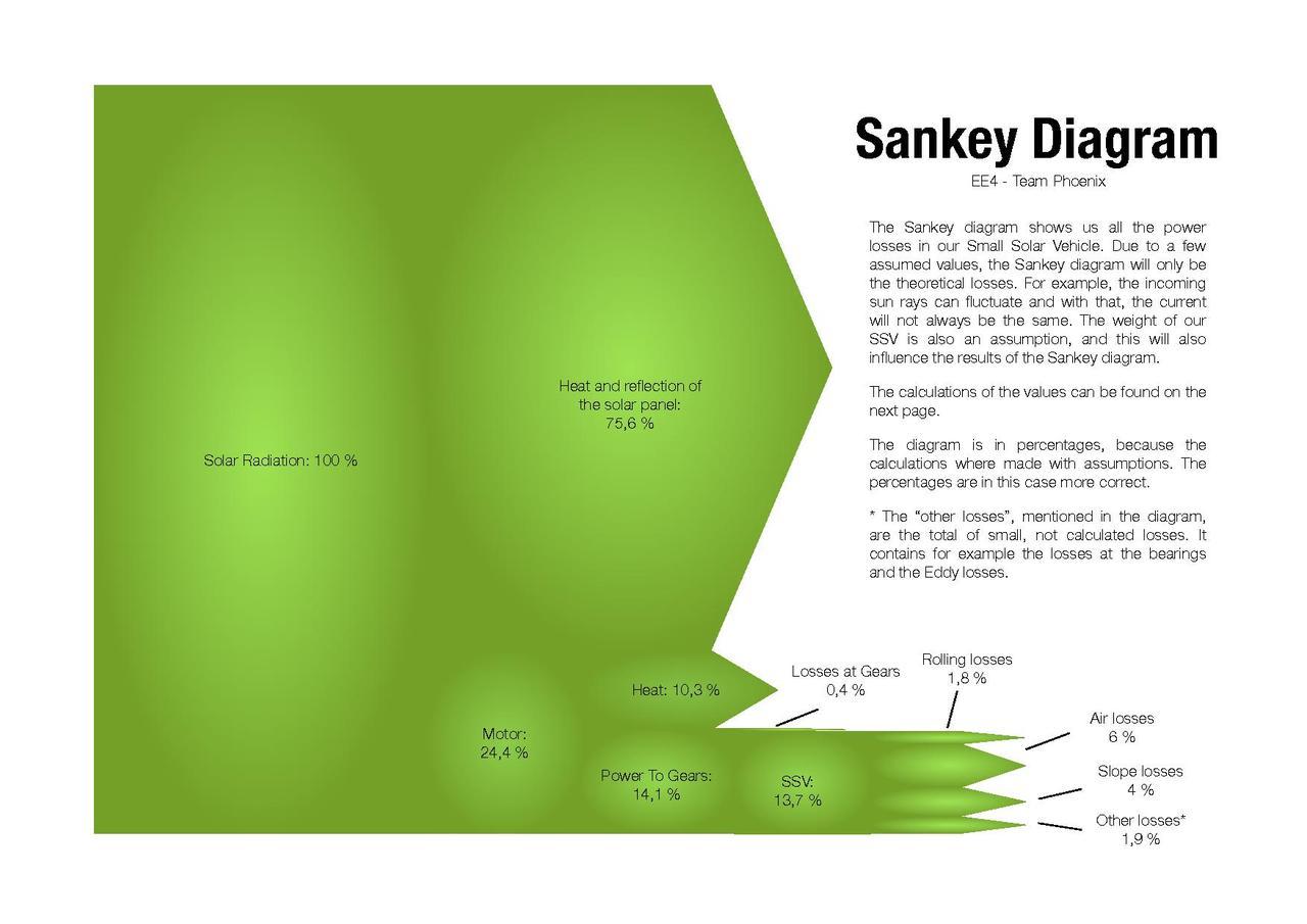 how to do a sankey diagram redman mobile home wiring file 43diagram pdf wikiversity