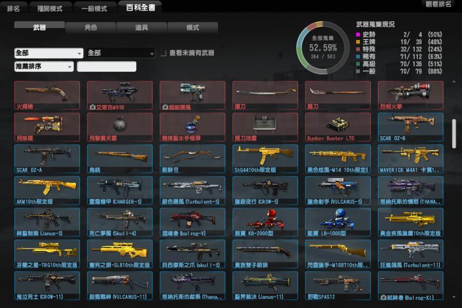 CSO 絕對武力帳號-老帳號便宜賣 自出 10/12前降價賣-8591寶物交易網