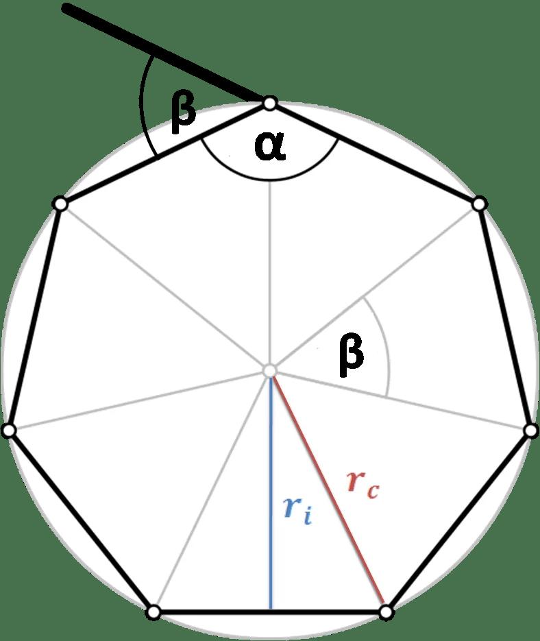 50 Gon Polygon