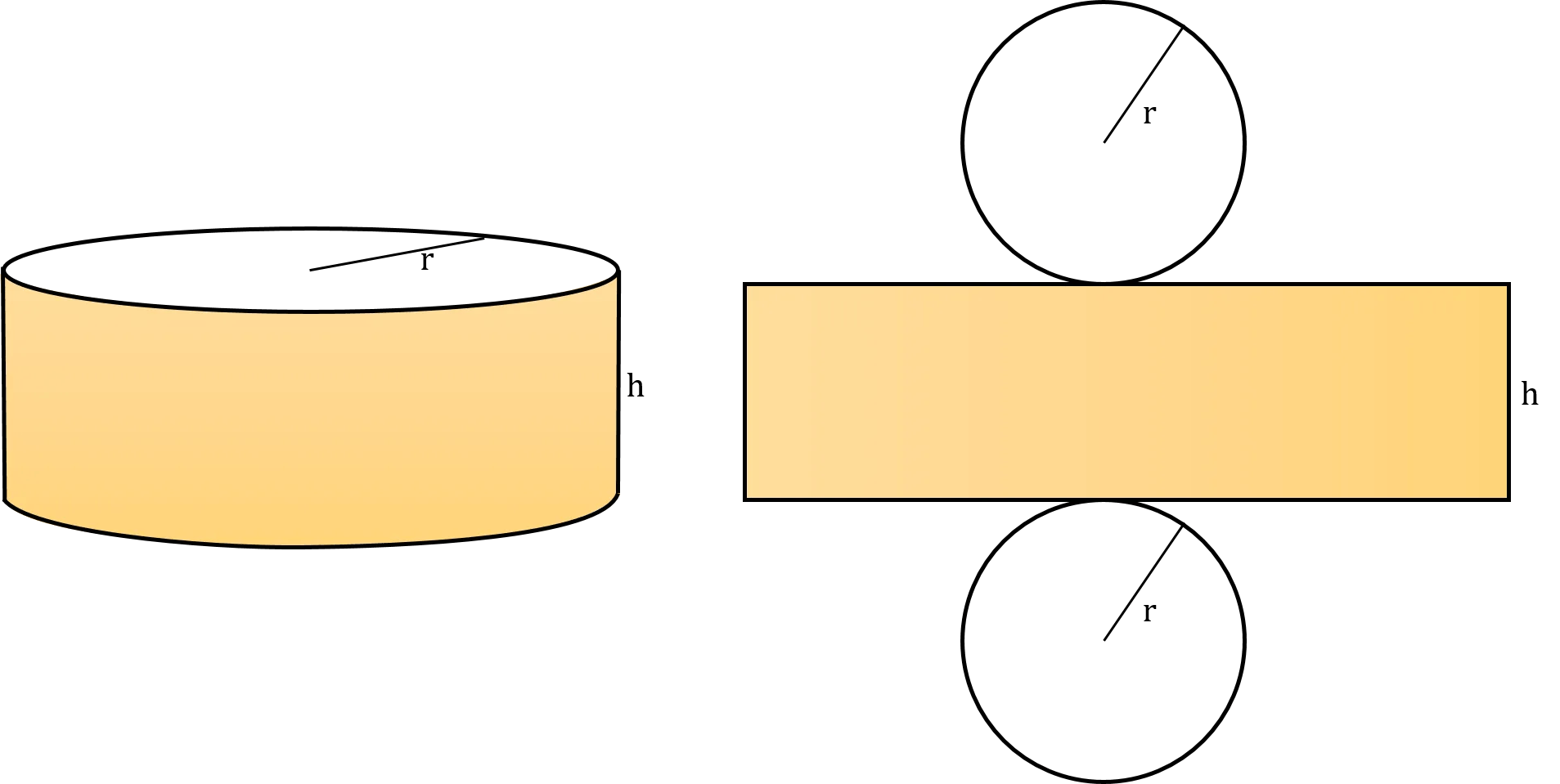 Surface Area Of A Cylinder Calculator