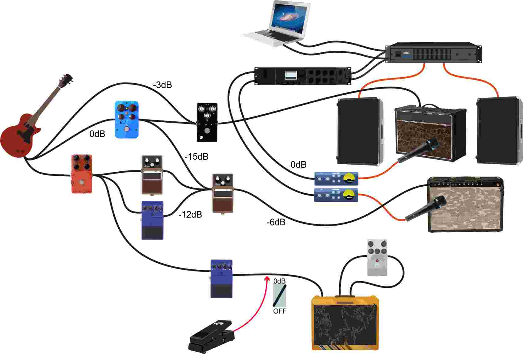 hight resolution of we ll break down this picture in a moment but first let s take a look at how you would wire things up to such a switching system