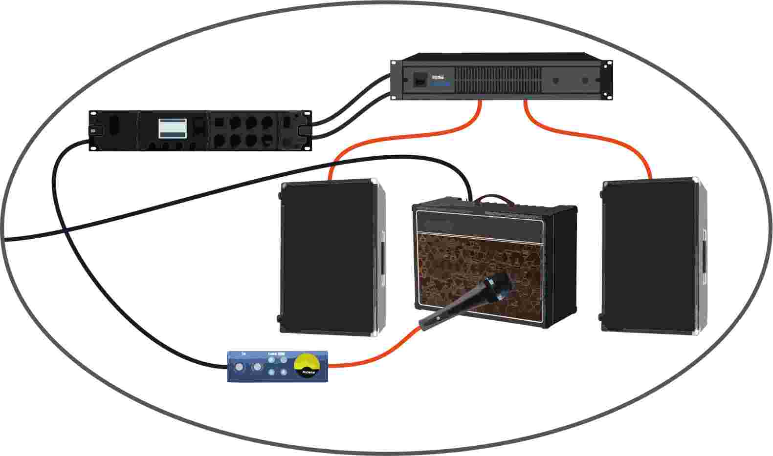 hight resolution of central to this arrangement is the combo amp fed directly from the guitar effects array shown above this amp is the dry sound in the phrase wet dry wet