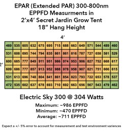eppfd vs spacing chart source [ 1000 x 1000 Pixel ]