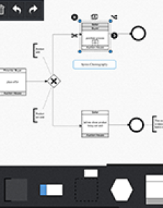 Bpmn tools also rappid powerful visual at your fingertips rh jointjs