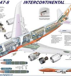 boeing 747 8 vs airbus 380 [ 2000 x 1332 Pixel ]