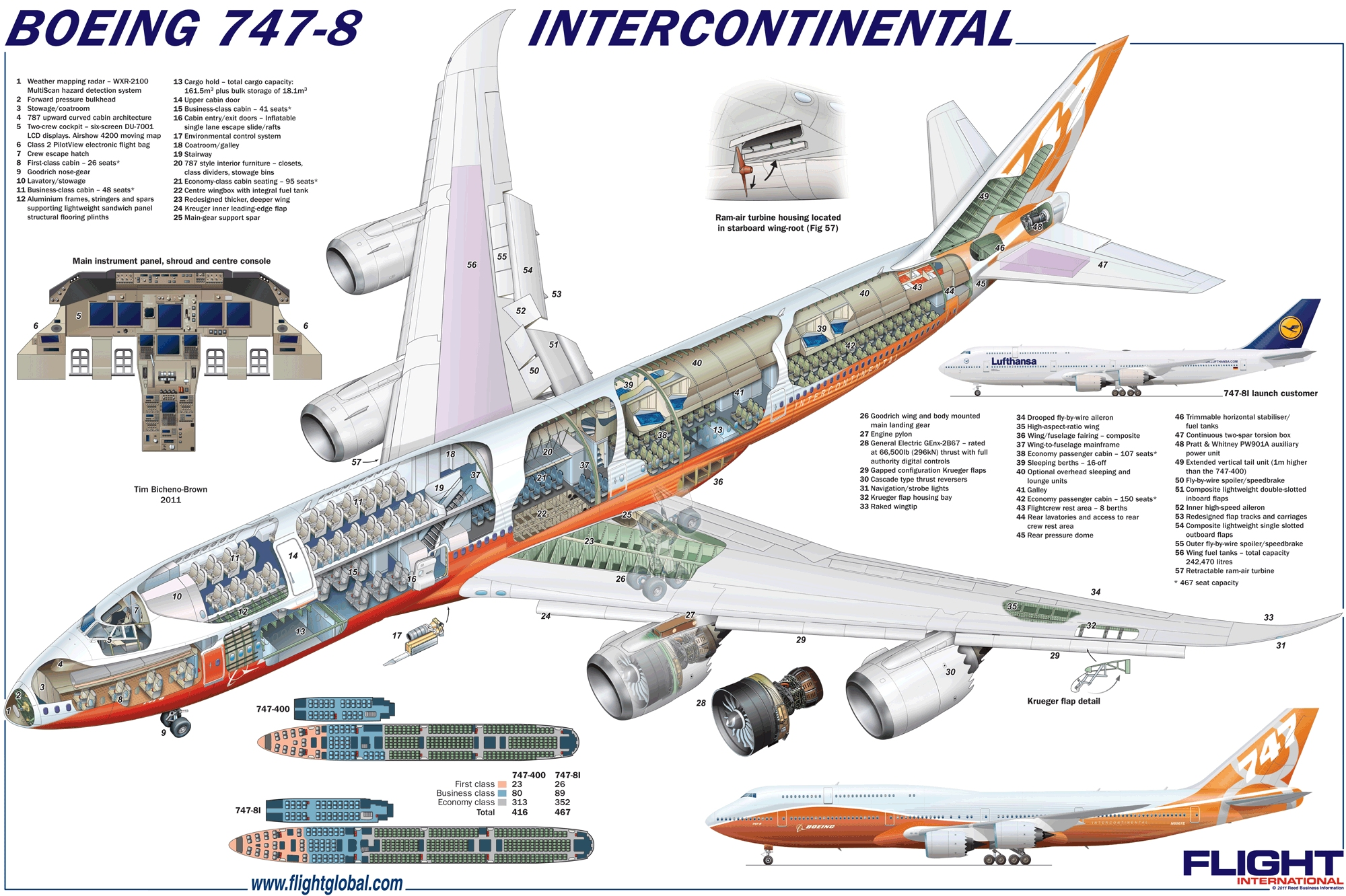 hight resolution of boeing 747 8 vs airbus 380