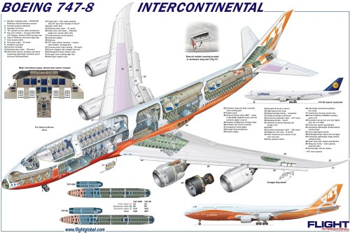 small resolution of boeing 747 8 vs airbus 380