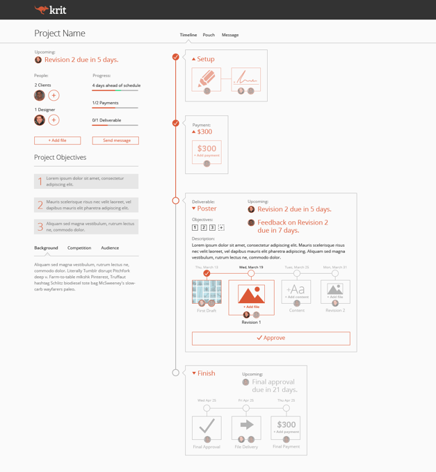 Ink: Burning $16,000 in an Online Tool for Designers