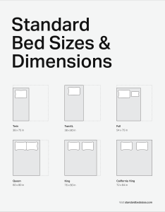 Bed sizes chart by standardbedsizes also  mattress dimensions  quick guide standard rh