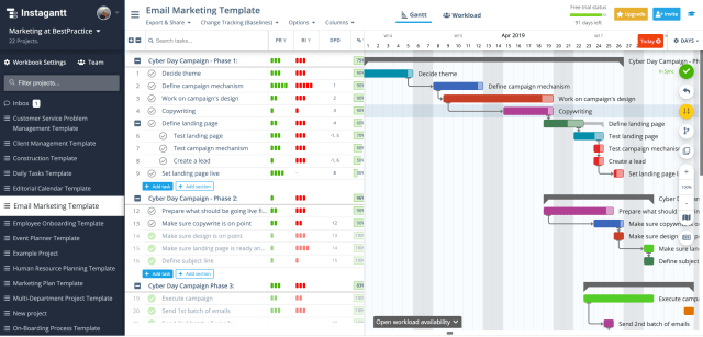 Top 25 Gantt Chart Examples to Get You Started