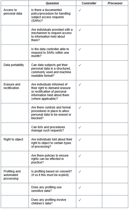 Database Security Checklist Xls