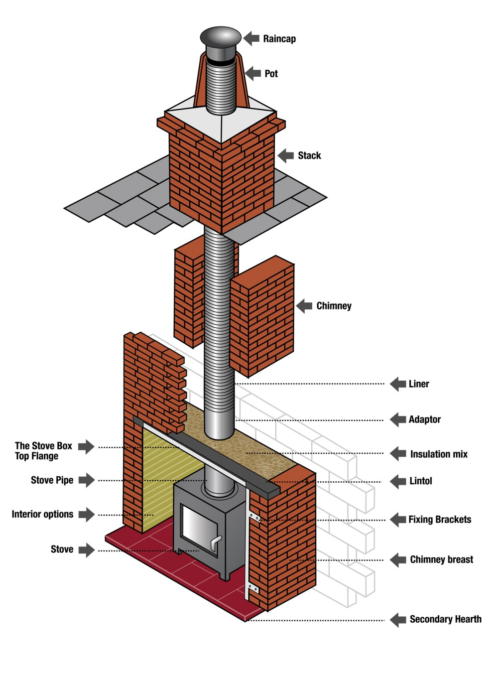 medium resolution of use when there is an existing chimney breast