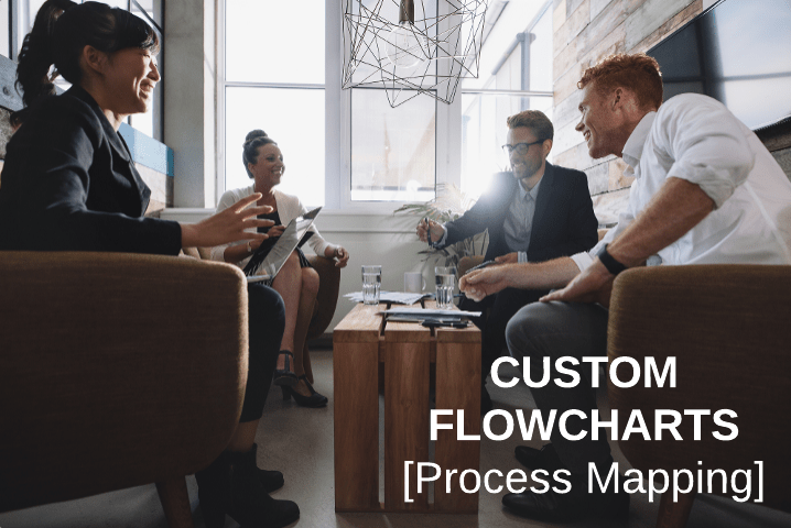 Fix My Process, LLC - Custom Flowchart Creation