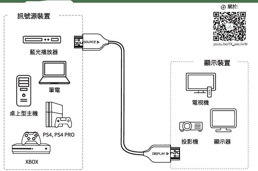 VIVIFY XENOS W30 User Manual