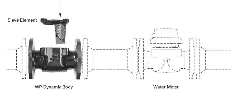Sensus WPDF Strainer