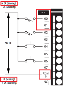 Vfd Wiring Diagram : wiring, diagram, PowerFlex, Setup, Programming, Parameters, Wiring, Diagram, RSLogix, Studio, EtherNet, Address, Start