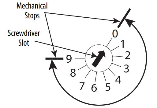 Allen Bradley GuardMaster Safety Relay Wiring Tutorial