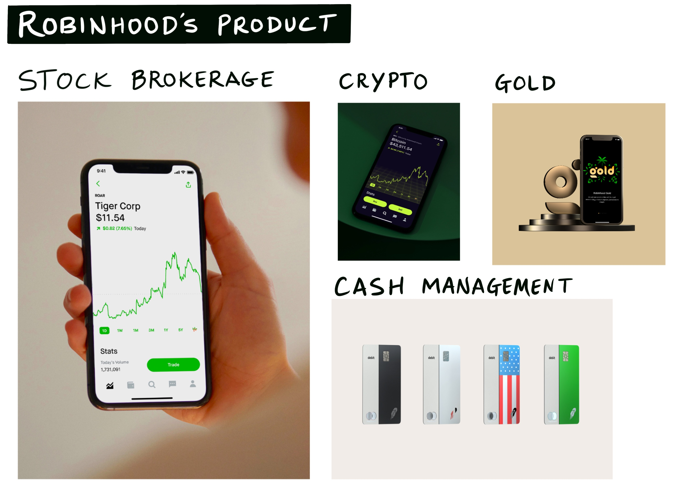 Learn all about debit cards to know if they are. Robinhood Serious Fun The Generalist