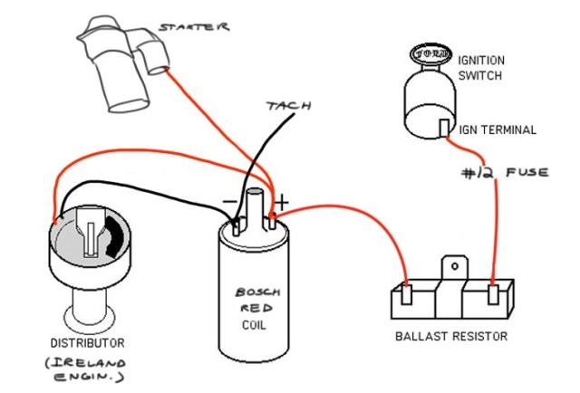 wiring diagram ignition coil resistor | hobbiesxstyle  hobbiesxstyle