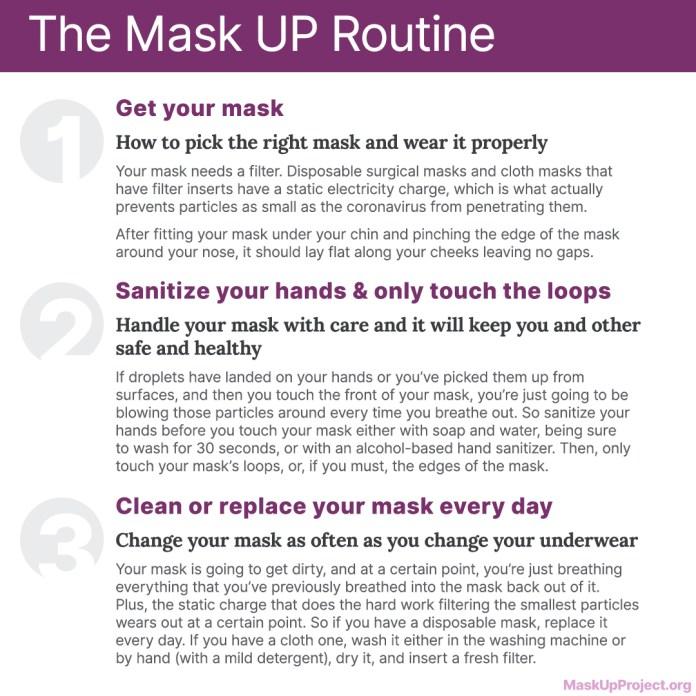 MaskUP routine