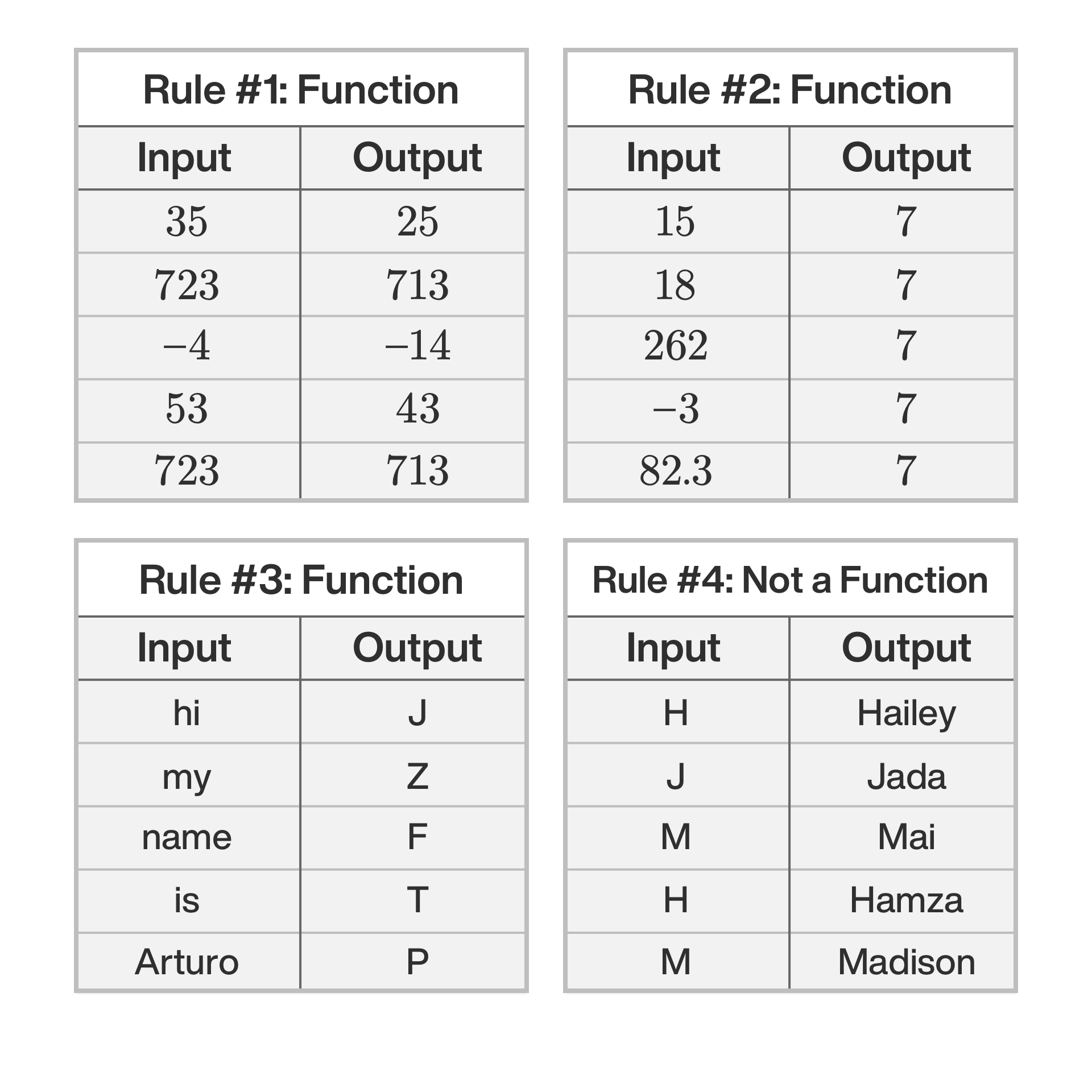 hight resolution of Guess My Rule • Activity Builder by Desmos