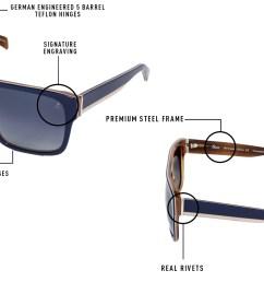 here s how we build amazing glasses  [ 1776 x 995 Pixel ]