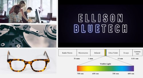 small resolution of  to fill orders in this robust market opportunity the eyewear market size is projected to reach 184 03 billion by 2024 source grandviewresearch