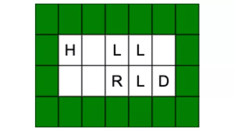 A potential game board rendered using the above code
