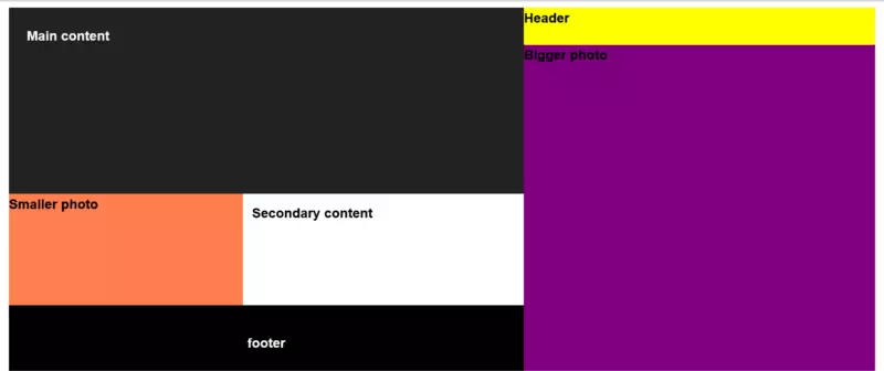Page layout using CSS Grid