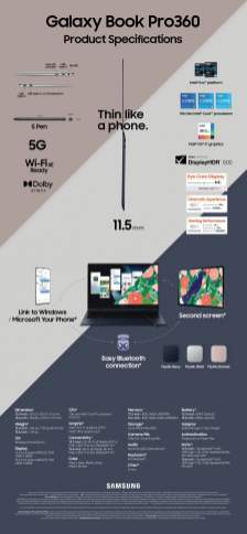 Infographic_Galaxy_Book_Pro_360_210420112157