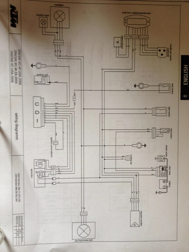 medium resolution of ktm 300 xc w wiring diagram