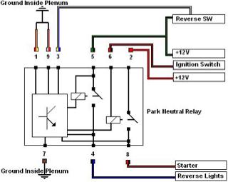 Diagrama Eletrico Audi A3 2003