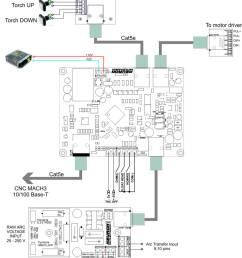everlast wiring diagram wiring diagram detailed welder inverter diagram everlast welder wiring diagram [ 1024 x 1294 Pixel ]
