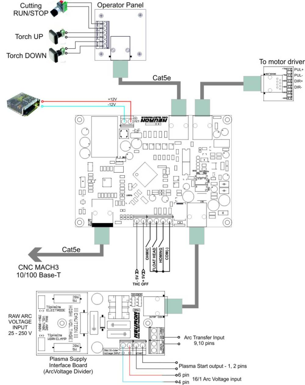 medium resolution of everlast wiring diagram wiring diagram detailed welder inverter diagram everlast welder wiring diagram