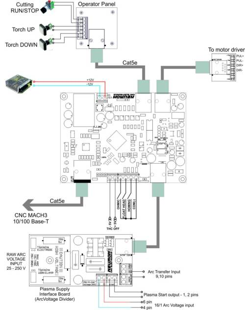 small resolution of cnc plasma cutter wiring diagram