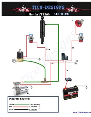 Wiring Diagram For Harley Air Ride | Wiring Library