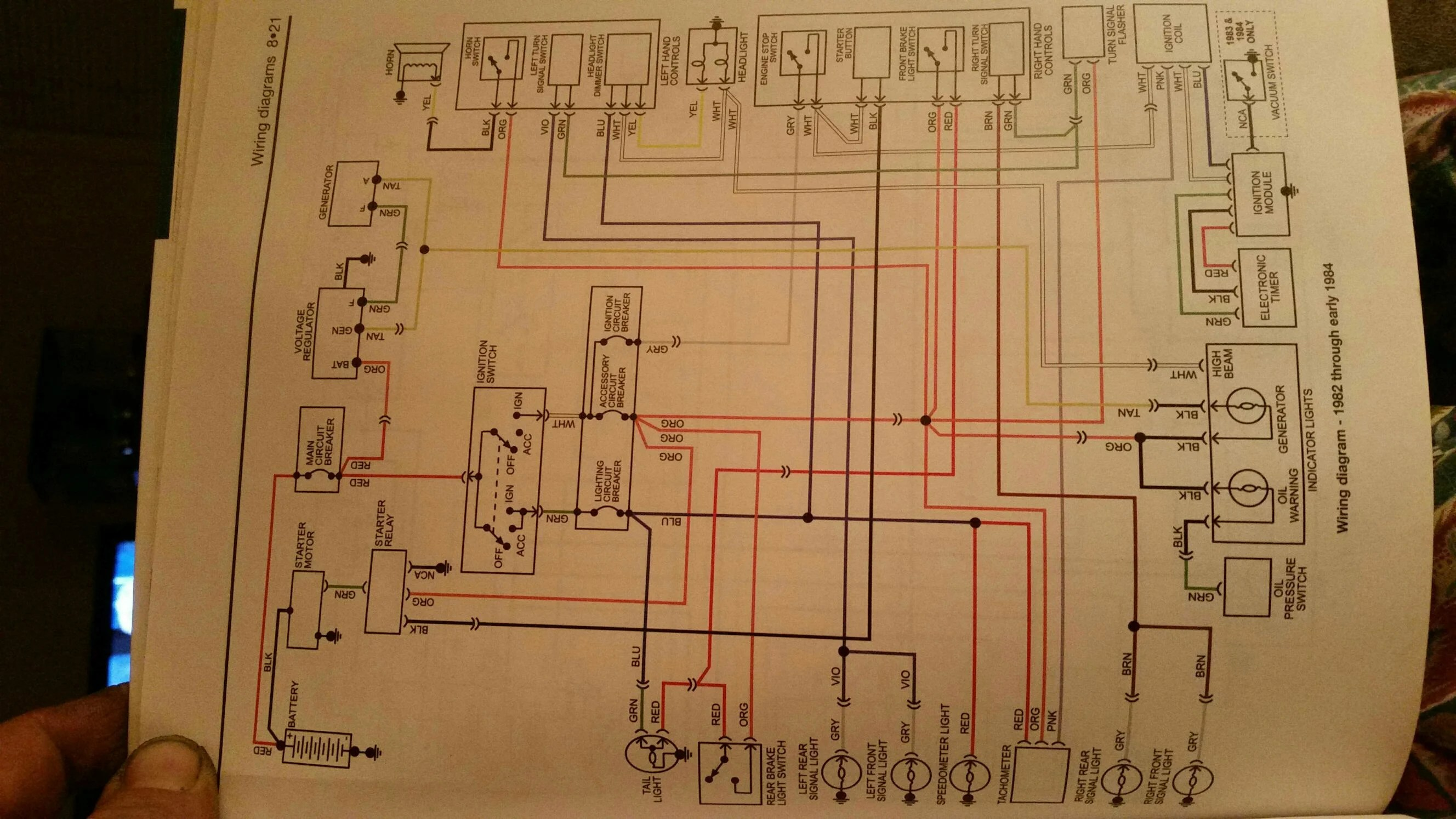 Wiring Diagram On Ironhead Starter Relay Wiring Diagram The Sportster