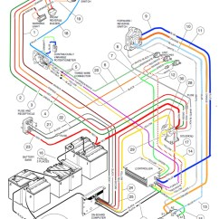 2007 Club Car Precedent 48v Wiring Diagram Yamaha Raptor 700r Top Speed Doesn't Seem Right - Page 2