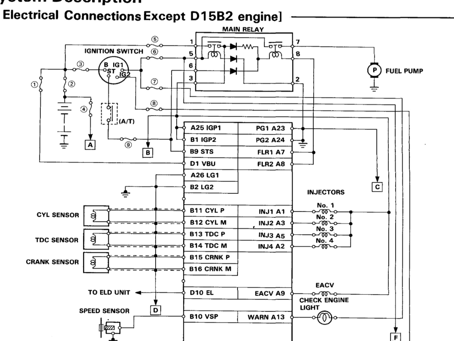 hight resolution of wiring for b16a harley wiring harness diagram b16 wiring harness