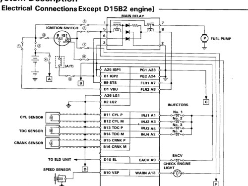 small resolution of wiring for b16a harley wiring harness diagram b16 wiring harness