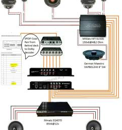 wiring diagram rockford fosgate 3sixty 3 [ 792 x 1016 Pixel ]