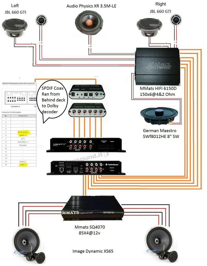 medium resolution of wiring diagram rockford fosgate 3sixty 3