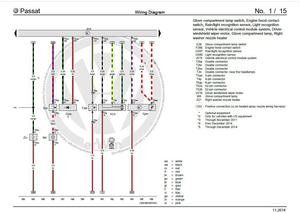 medium resolution of subaru baja fuse box location wiring source 2005 subaru forester fuse box 2008 acura mdx fuse