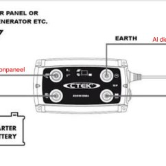 Solar Battery Wiring Diagram For Caravan Charger Somurich Saab Diagrams Jurgens Xplorer Fan Club Page 48